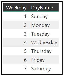 Weekday_1_18.06.17