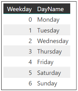 Weekday_3_18.06.17