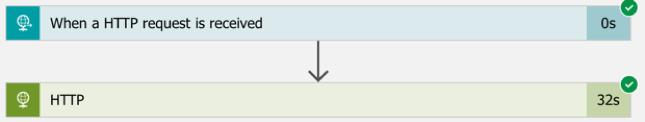 Logic-App-SQL-DW-Resume - Pic 3